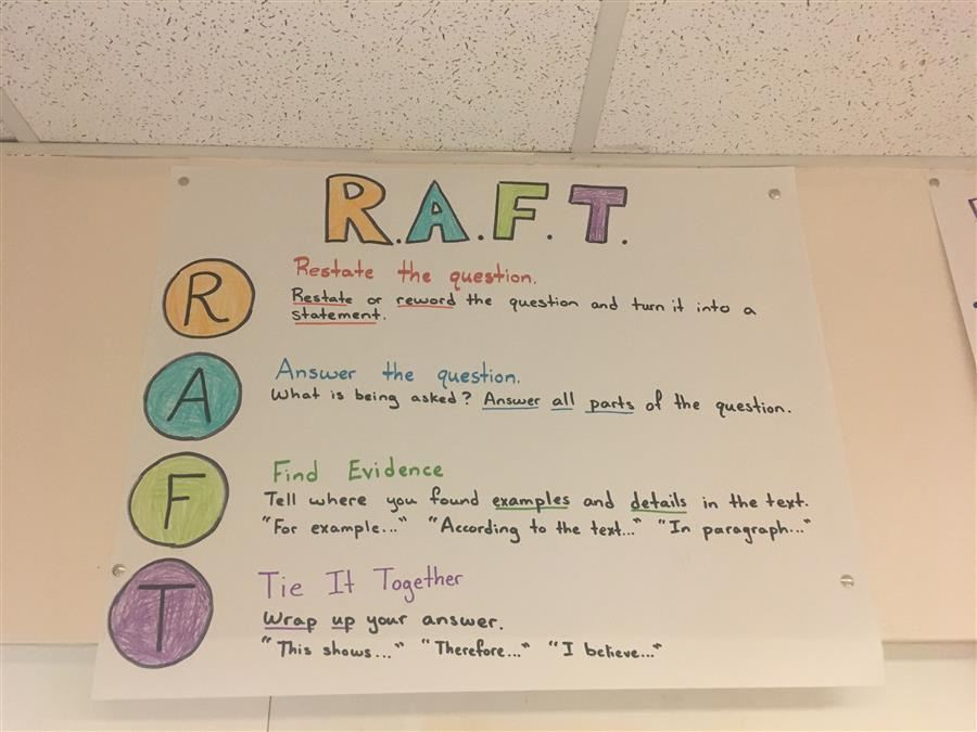RAFT- Reading Response Strategy