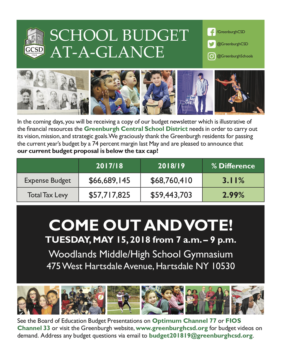 School Budget At-A-Glance
